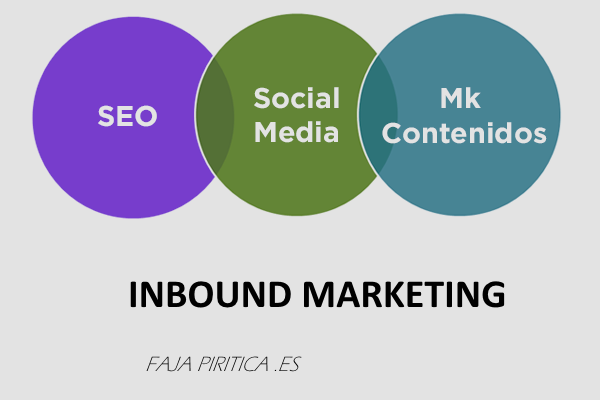 Inbound Marketing para profesionales